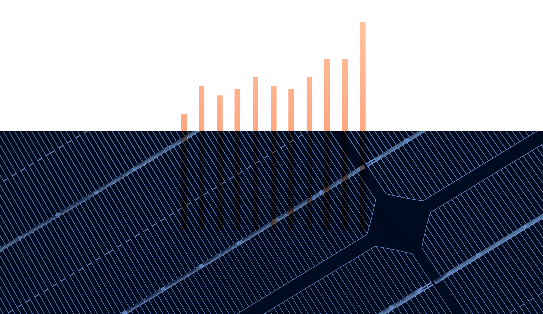 The Otovo Solar Insight: Solar Payback Trends 2019