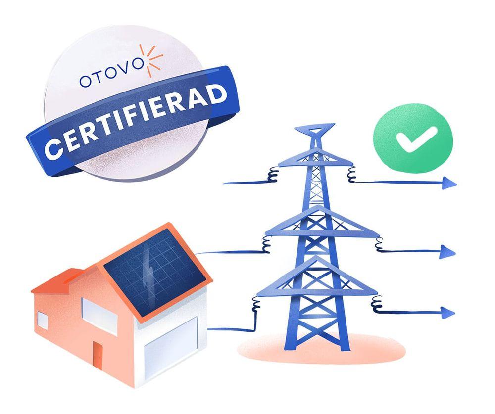 Certifierad solcellsinstallatör